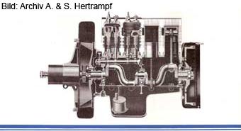 Motor vom Lieferungswagen Phänomen 4RL